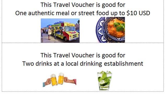 Travel Vouchers (food & drink)
